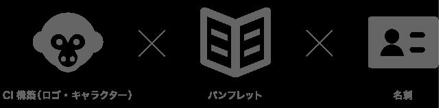 (CI構築(ロゴ・キャラクター)×パンフレット×名刺)