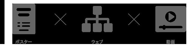 (ポスター×ウェブ×動画)